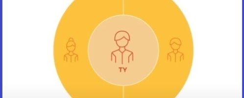 Plan marketingowy LPGN – czyli jak zarabiać