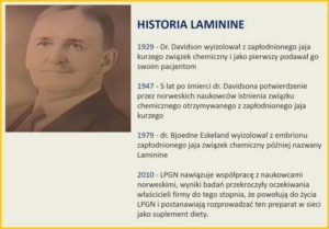Historia LamiNine (Lamininy) – zobacz jaka jest